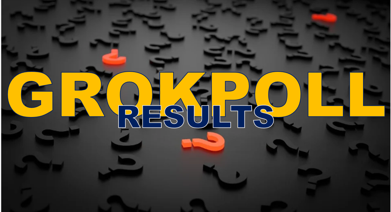 Grok Poll Results - New