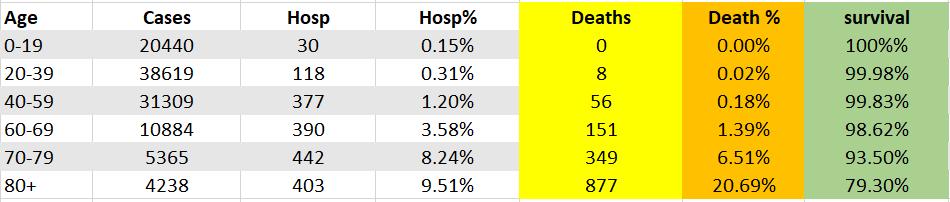 NH Covid data chart 9-10-21 pt 1