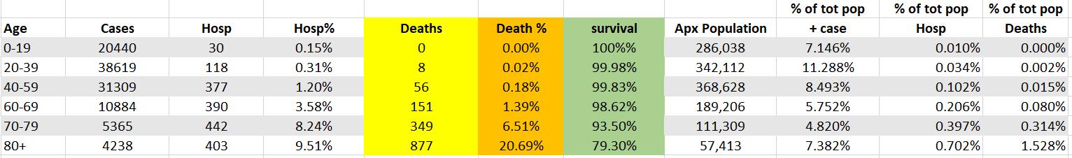 NH Covid data chart 9-10-21