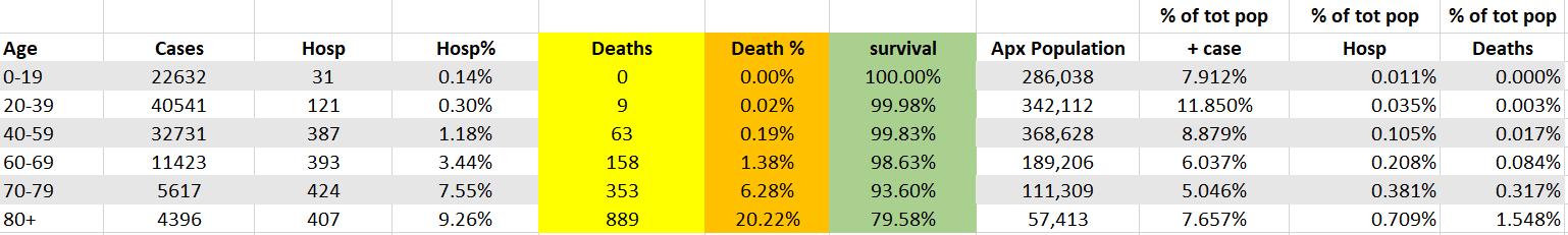 NH Covid data chart 9-27-21