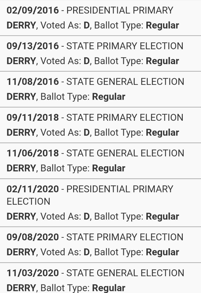 Neil Wetherbee registered Democrat voting history sample.
