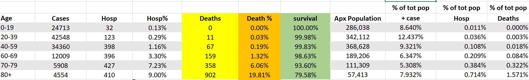 NH Covid data chart 10-9-21